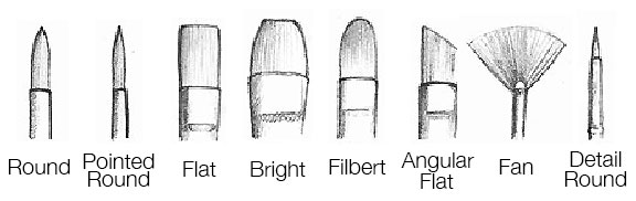 Types of brushes